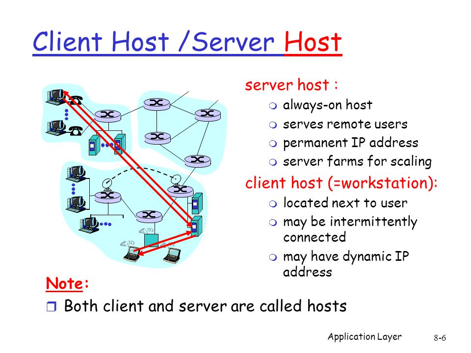 Application Layer 8-6 Client Host /Server Host server host : m always-on host m serves remote users m permanent IP address m server farms for scaling client host (=workstation): m located next to user m may be intermittently connected m may have dynamic IP address Note: r Both client and server are called hosts