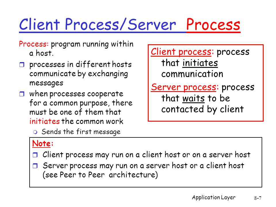 Application Layer 8-7 Process: program running within a host.