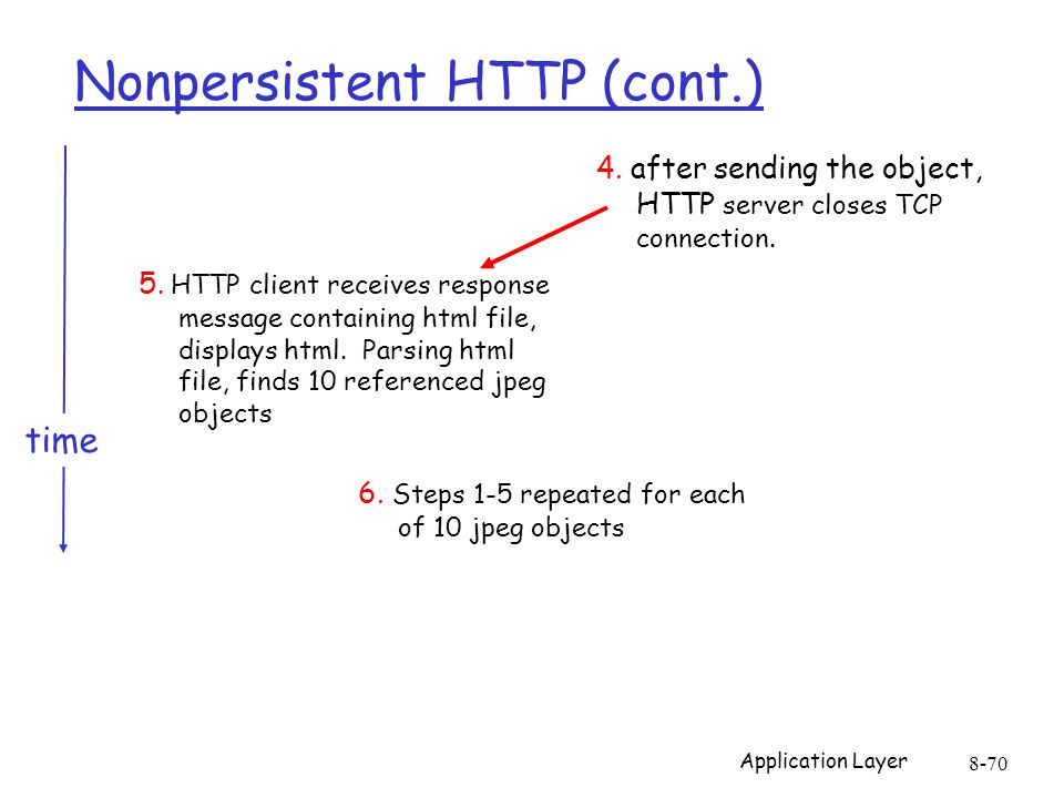 Application Layer 8-70 Nonpersistent HTTP (cont.) 5.