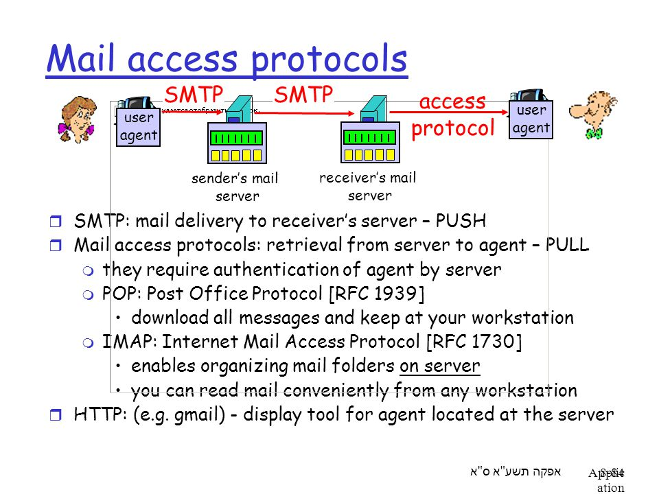 אפקה תשע א ס א Applic ation Layer 8-84 Mail access protocols r SMTP: mail delivery to receiver's server – PUSH r Mail access protocols: retrieval from server to agent – PULL m they require authentication of agent by server m POP: Post Office Protocol [RFC 1939] download all messages and keep at your workstation m IMAP: Internet Mail Access Protocol [RFC 1730] enables organizing mail folders on server you can read mail conveniently from any workstation r HTTP: (e.g.