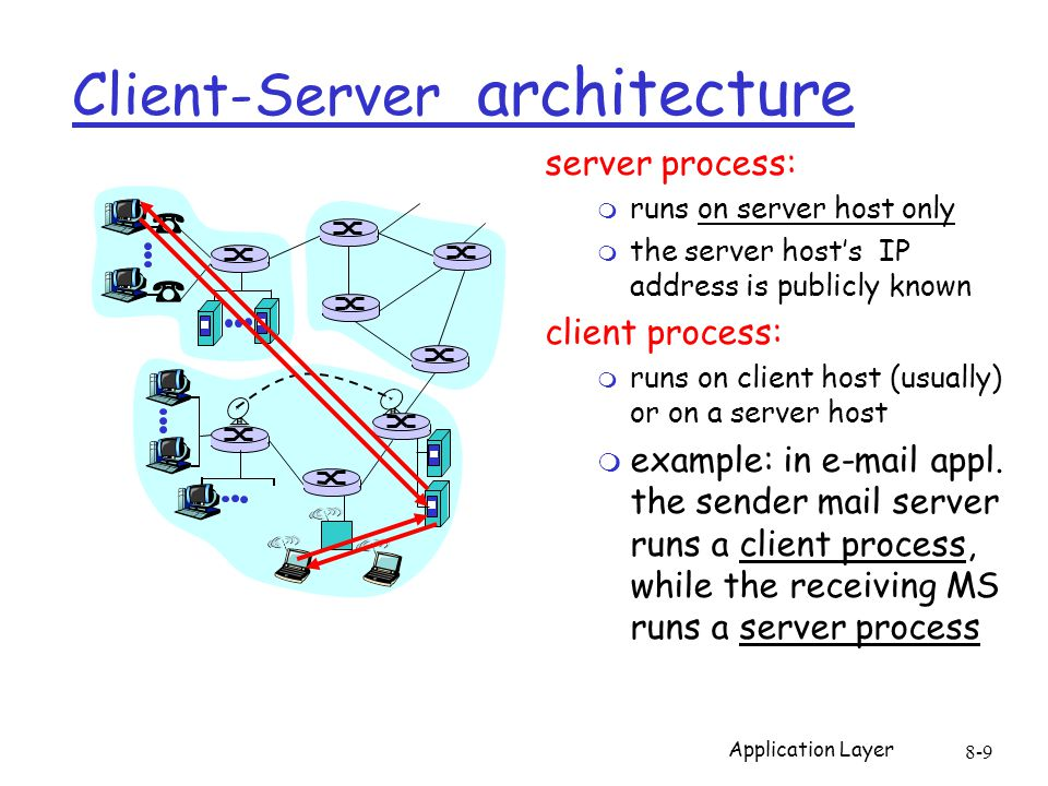 Application Layer 8-40 The DNS Database architecture: Authoritative NS's, Zones, TLD's r Root NS's: hold addresses of all Top Level Domain NSs r Top-level domains : domains with single word name m generic TLD's: com, org, net, edu, etc, e.g.