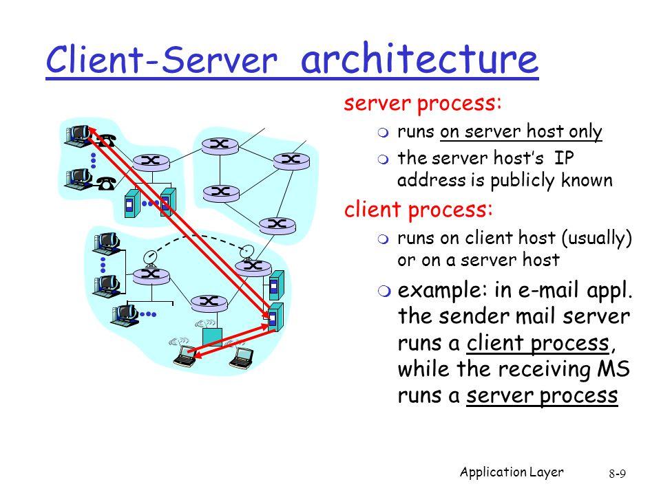 אפקה תשע א ס א Application Layer 8-80 Sample SMTP interaction S: 220 hamburger.edu C: HELO crepes.fr S: 250 Hello crepes.fr, pleased to meet you C: MAIL FROM: S: 250 alice@crepes.fr...