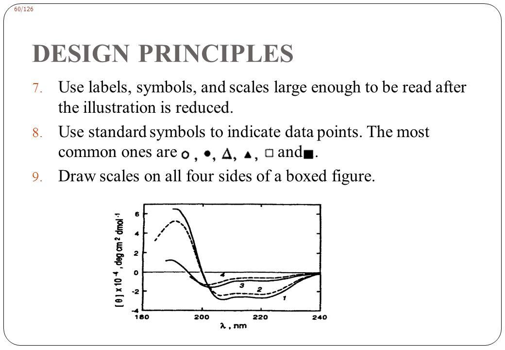 60/126 DESIGN PRINCIPLES 7.