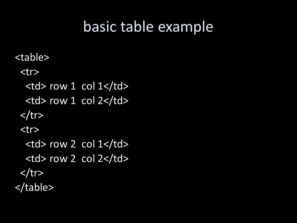 basic table example row 1 col 1 row 1 col 2 row 2 col 1 row 2 col 2