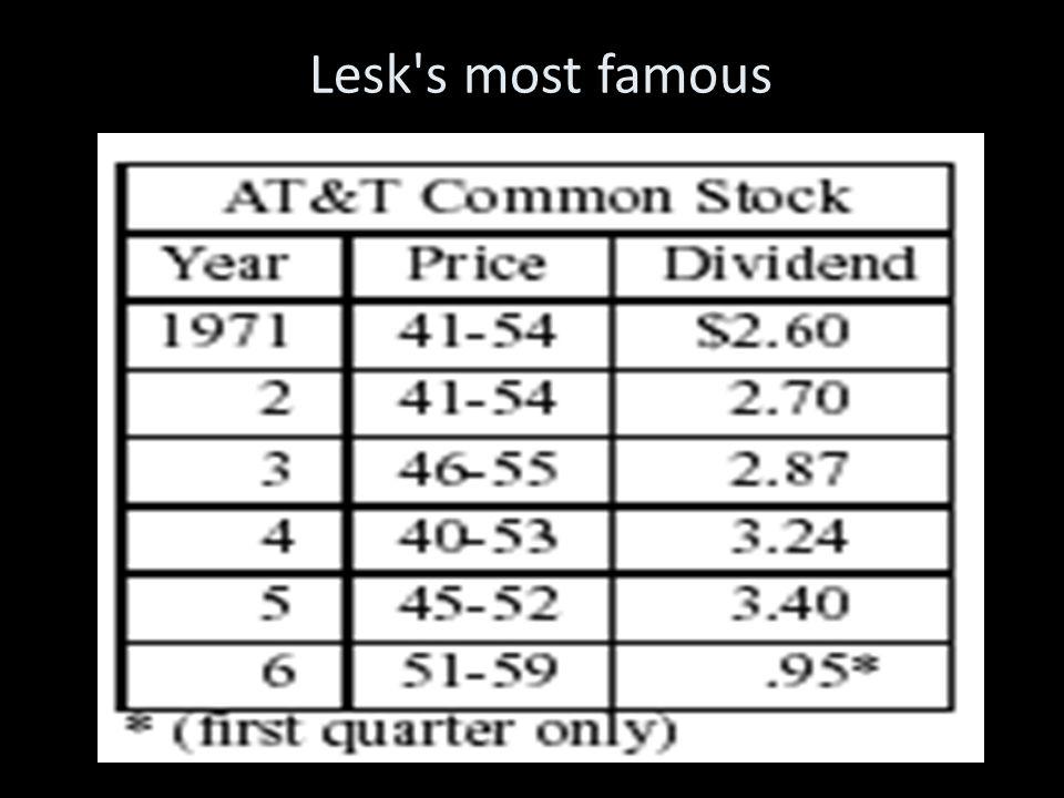Lesk's most famous