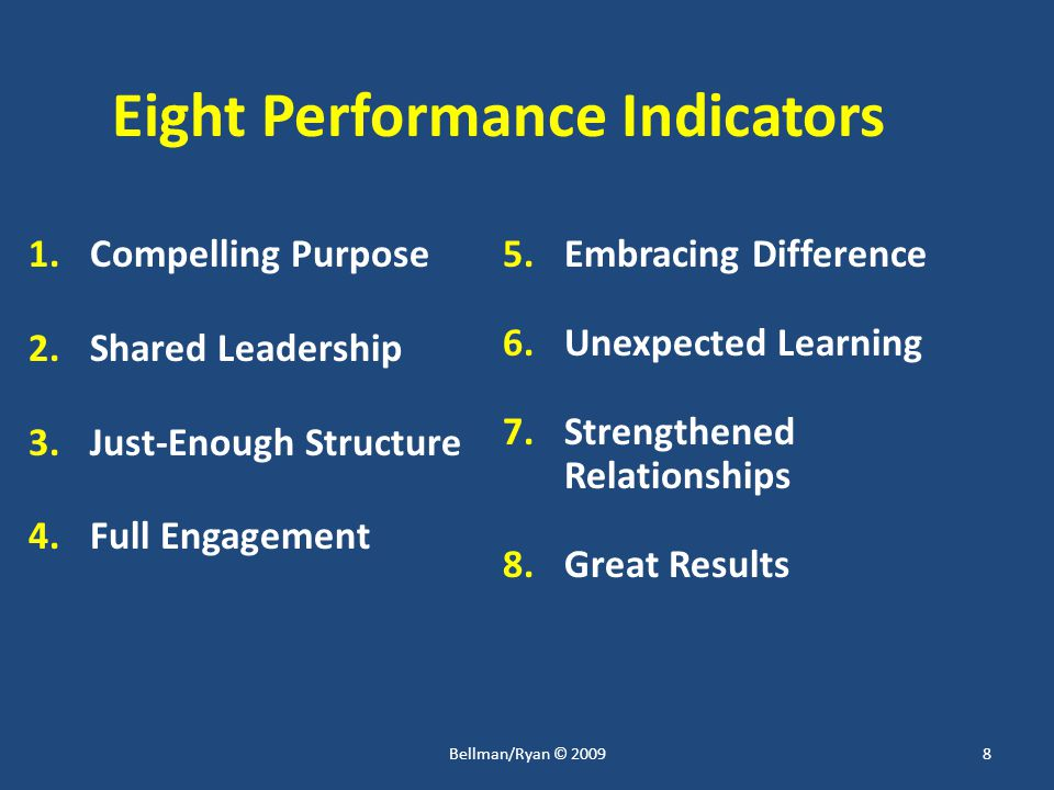 Eight Performance Indicators 1.Compelling Purpose 2.Shared Leadership 3.Just-Enough Structure 4.Full Engagement 5.Embracing Difference 6.Unexpected Le