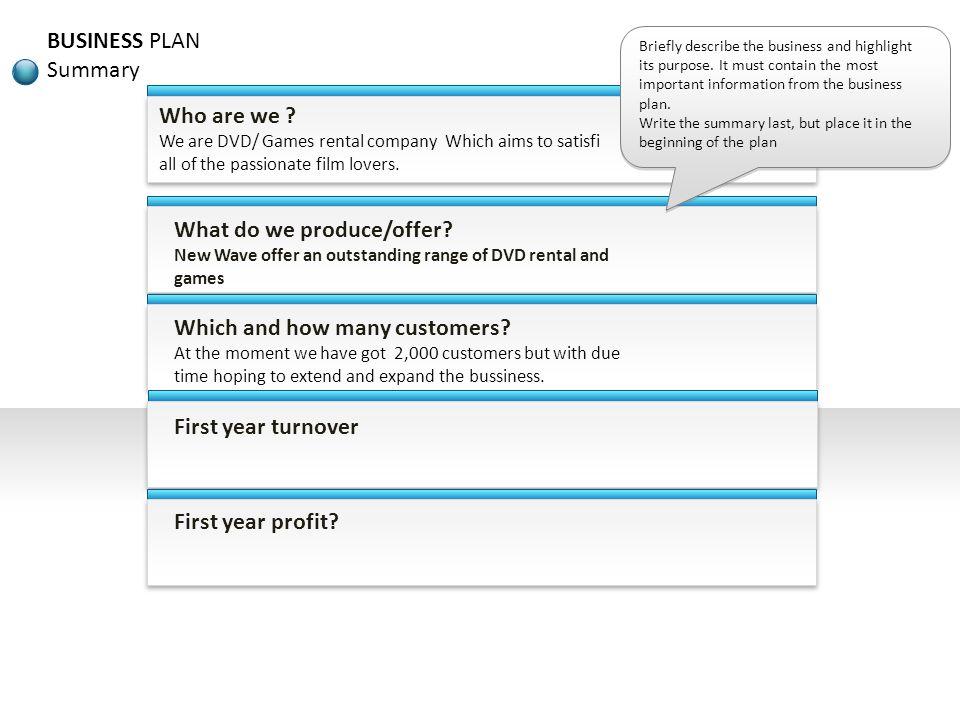 BUSINESS PLAN Company Description How do you plan to start.