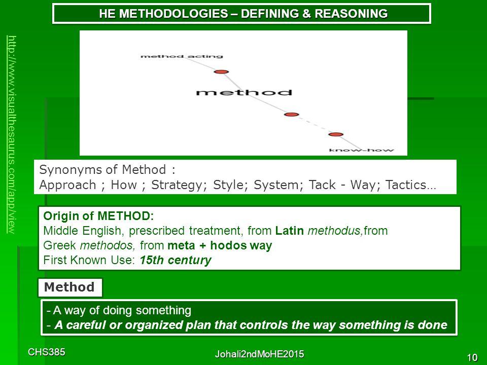 Introductory Probing & Define Terms CHS3859Johali2ndMoHE2015