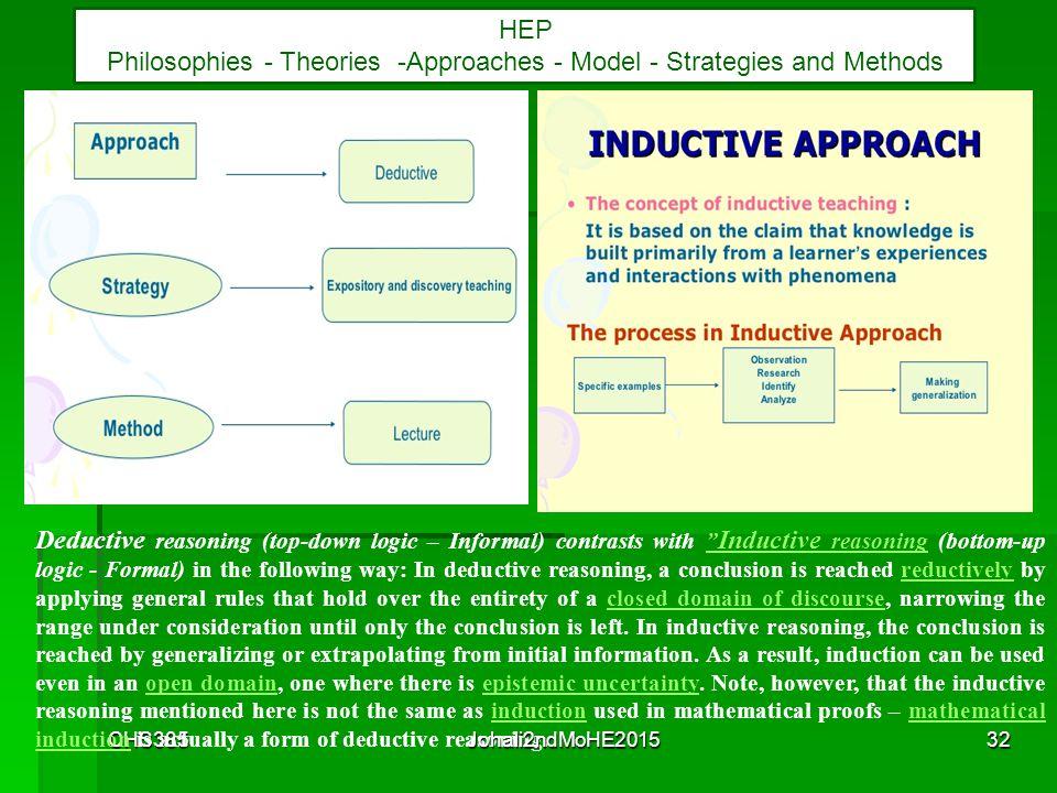 CHS385Johali2ndMoHE201531 HEP Philosophies - Theories -Approaches - Model - Strategies and Methods http://www.slideshare.net/mrsnazlan/week-6-approach