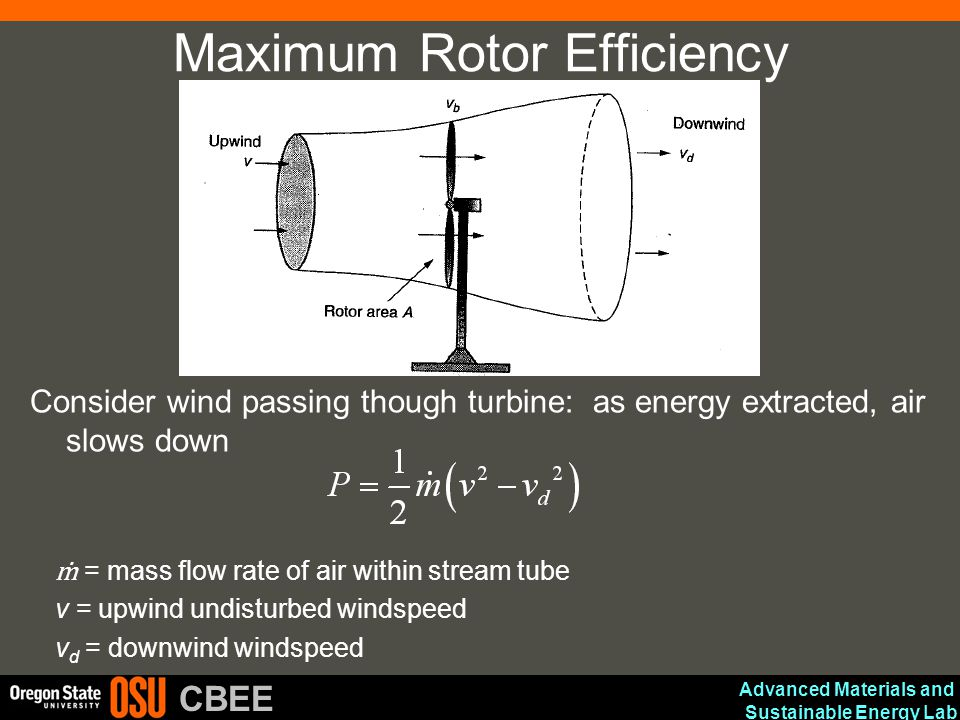 Advanced Materials and Sustainable Energy Lab CBEE Maximum Rotor Efficiency Consider wind passing though turbine: as energy extracted, air slows down