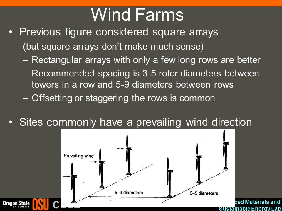 Advanced Materials and Sustainable Energy Lab CBEE Wind Farms Previous figure considered square arrays (but square arrays don't make much sense) –Rect
