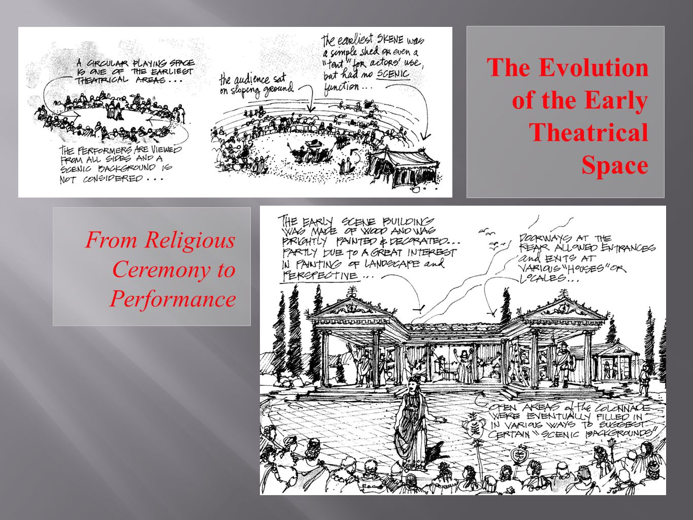 The Evolution of the Early Theatrical Space From Religious Ceremony to Performance