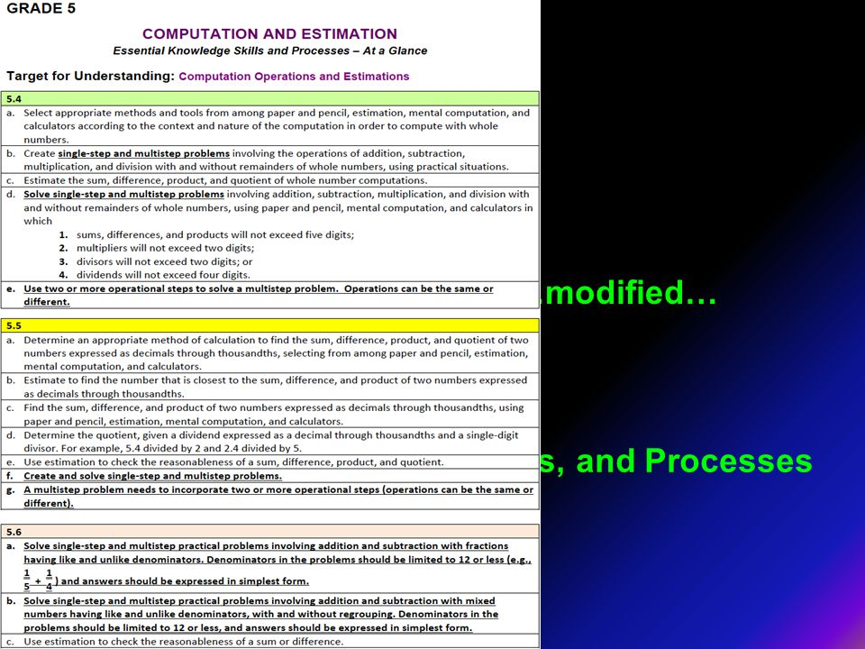 Essential Knowledge, Skills, and Processes Curriculum Framework…modified…