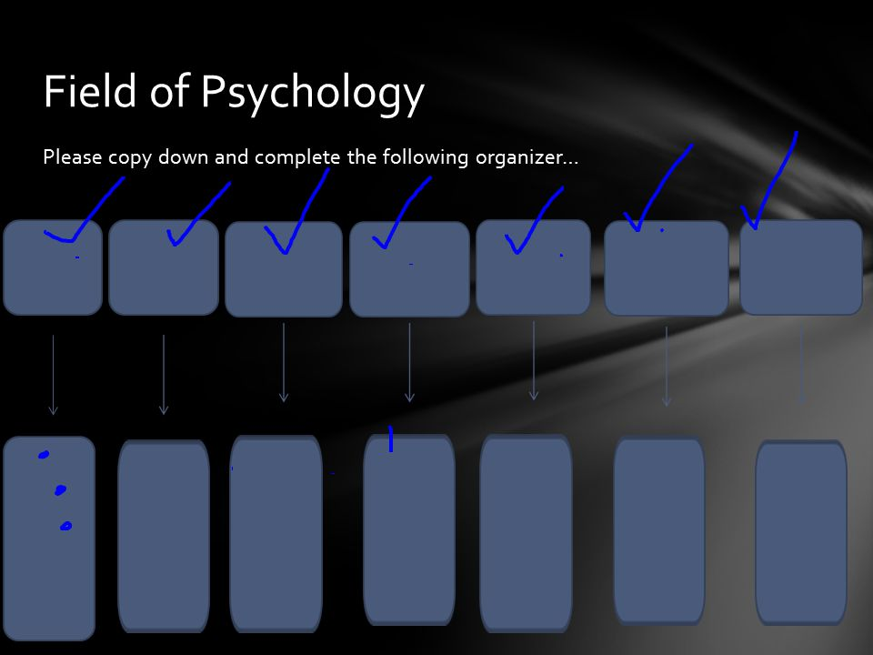Please copy down and complete the following organizer… Field of Psychology