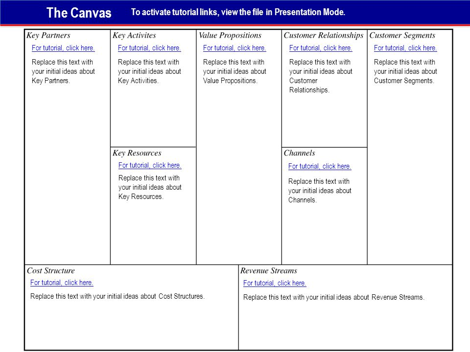 The Canvas For tutorial, click here. Replace this text with your initial ideas about Customer Segments. For tutorial, click here. Replace this text wi