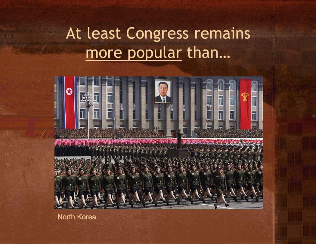At least Congress remains more popular than… North Korea