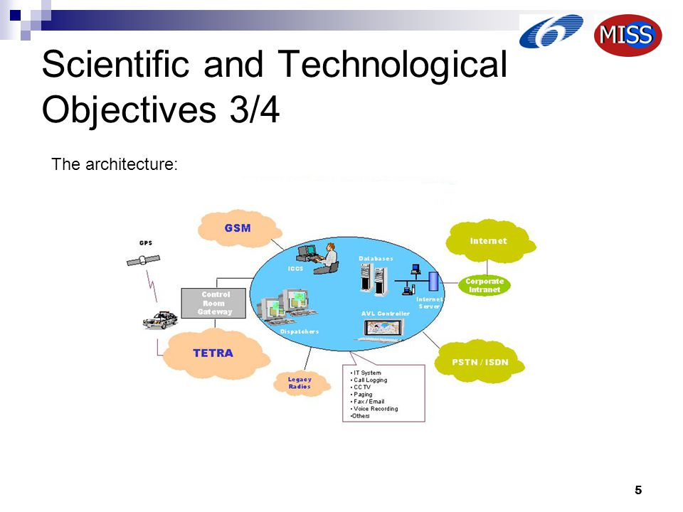 6 Scientific and Technological Objectives 4/4 The main functionality of the MISS platform are here after briefly outlined:  To detect infrastructure hazards - such as debris on the road, pavement deterioration and stalled vehicles - mobile vehicle- based devices.