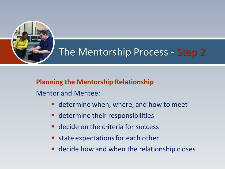 Planning the Mentorship Relationship Mentor and Mentee:  determine when, where, and how to meet  determine their responsibilities  decide on the criteria for success  state expectations for each other  decide how and when the relationship closes The Mentorship Process - Step 2