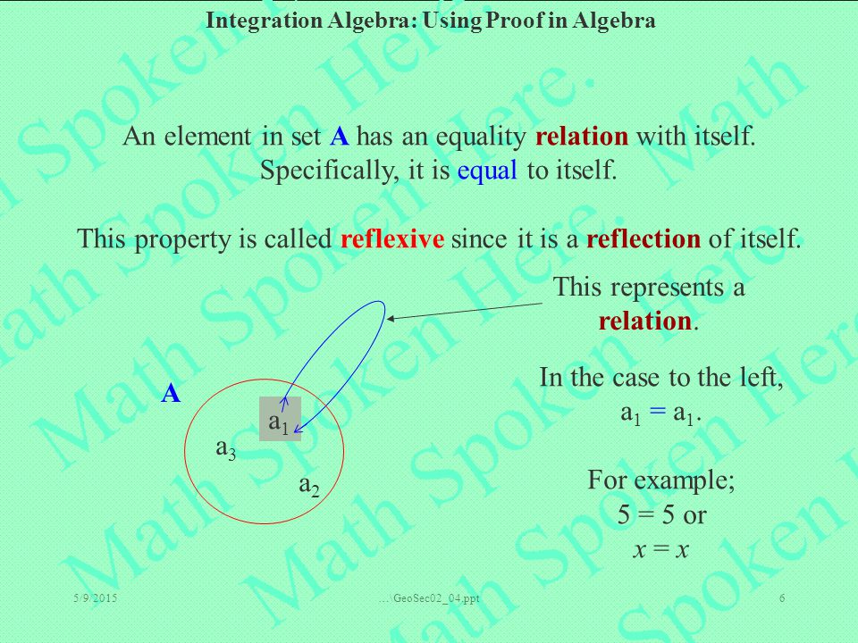 Integration Algebra: Using Proof in Algebra 5/9/2015…\GeoSec02_04.ppt6 An element in set A has an equality relation with itself. Specifically, it is e