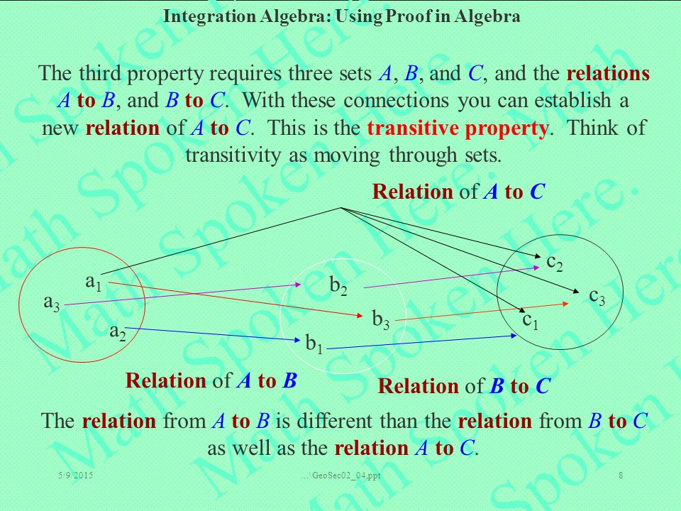 Integration Algebra: Using Proof in Algebra 5/9/2015…\GeoSec02_04.ppt8 The third property requires three sets A, B, and C, and the relations A to B, a