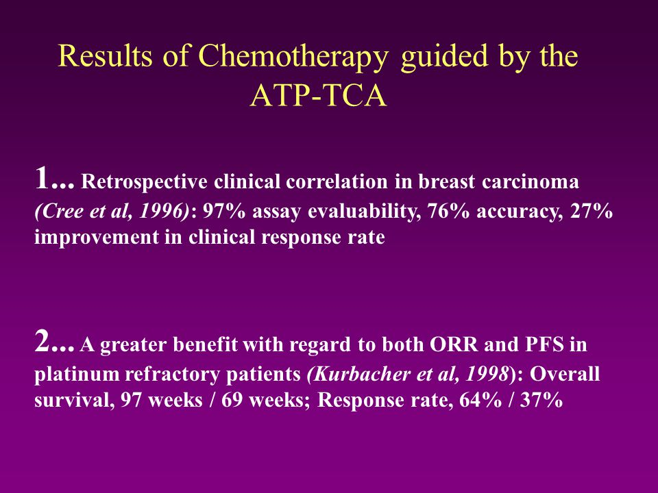 Results of Chemotherapy guided by the ATP-TCA 1... Retrospective clinical correlation in breast carcinoma (Cree et al, 1996): 97% assay evaluability,