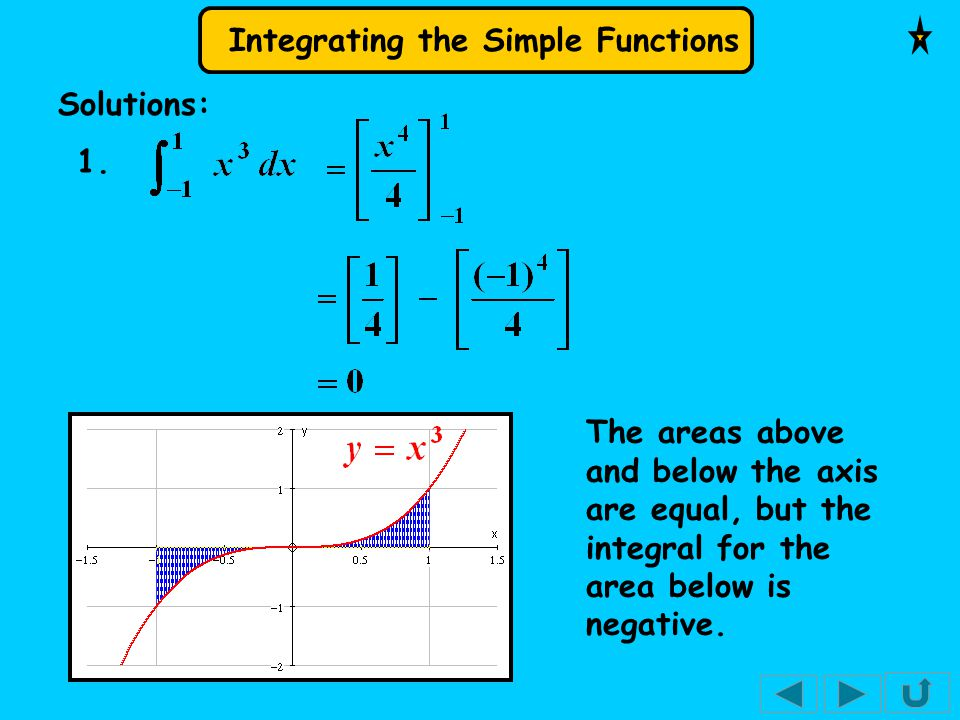 Integrating the Simple Functions Solutions: 1.