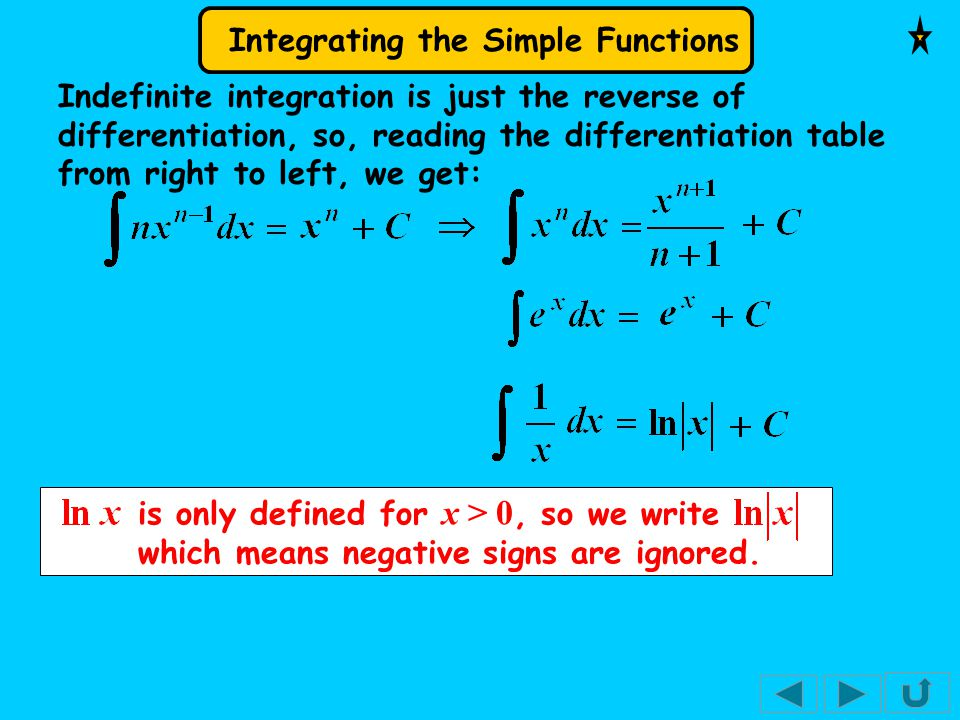 Integrating the Simple Functions Indefinite integration is just the reverse of differentiation, so, reading the differentiation table from right to left, we get: is only defined for x > 0, so we write which means negative signs are ignored.