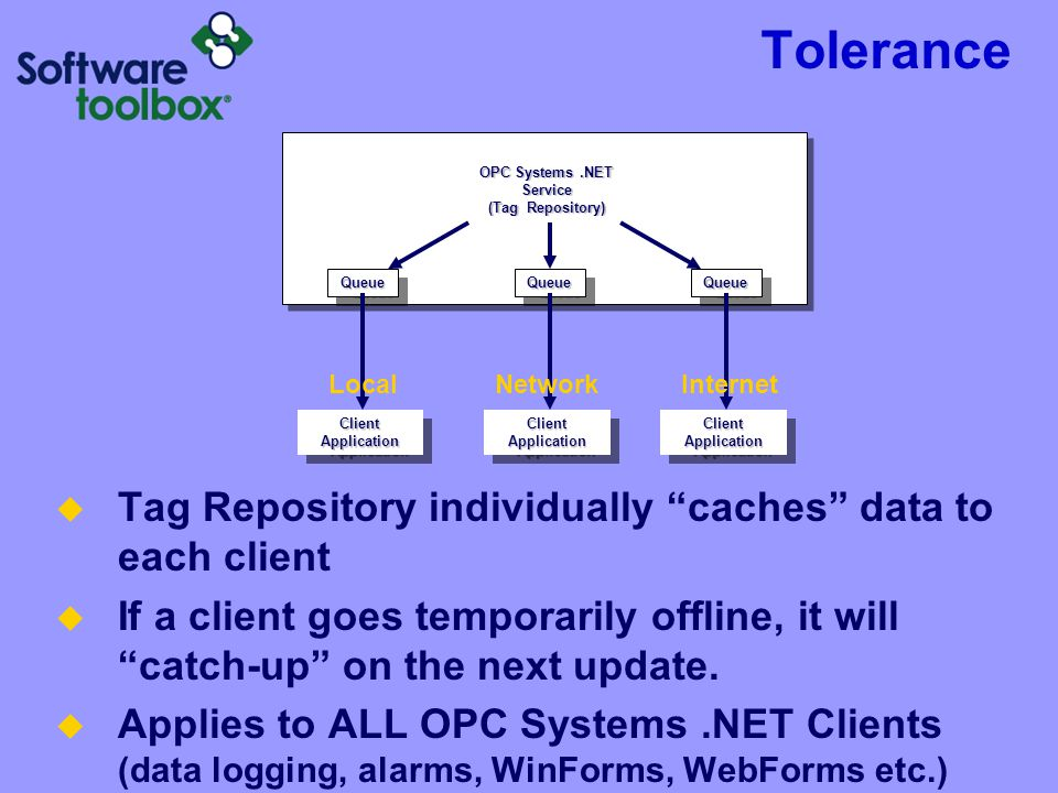 """Tolerance  Tag Repository individually """"caches"""" data to each client  If a client goes temporarily offline, it will """"catch-up"""" on the next update. """