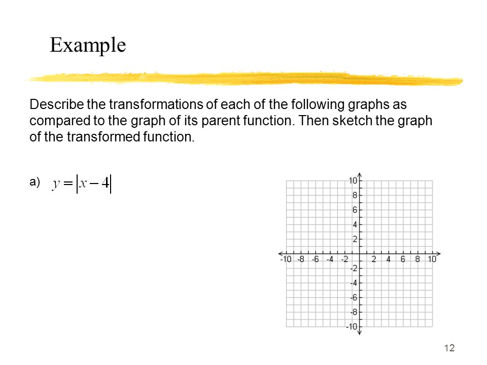 12 Describe the transformations of each of the following graphs as compared to the graph of its parent function.
