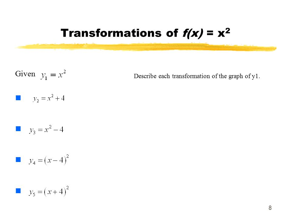 9 Vertical and Horizontal Translations (continued) Take a look* Name the transformations that f(x) = x 2 must undergo to obtain the graph of g(x) = (x + 3) 2 – 5 f(x) g(x) Solution: You can obtain the graph of g by translating f 3 units ___________ and 5 units ____________________.