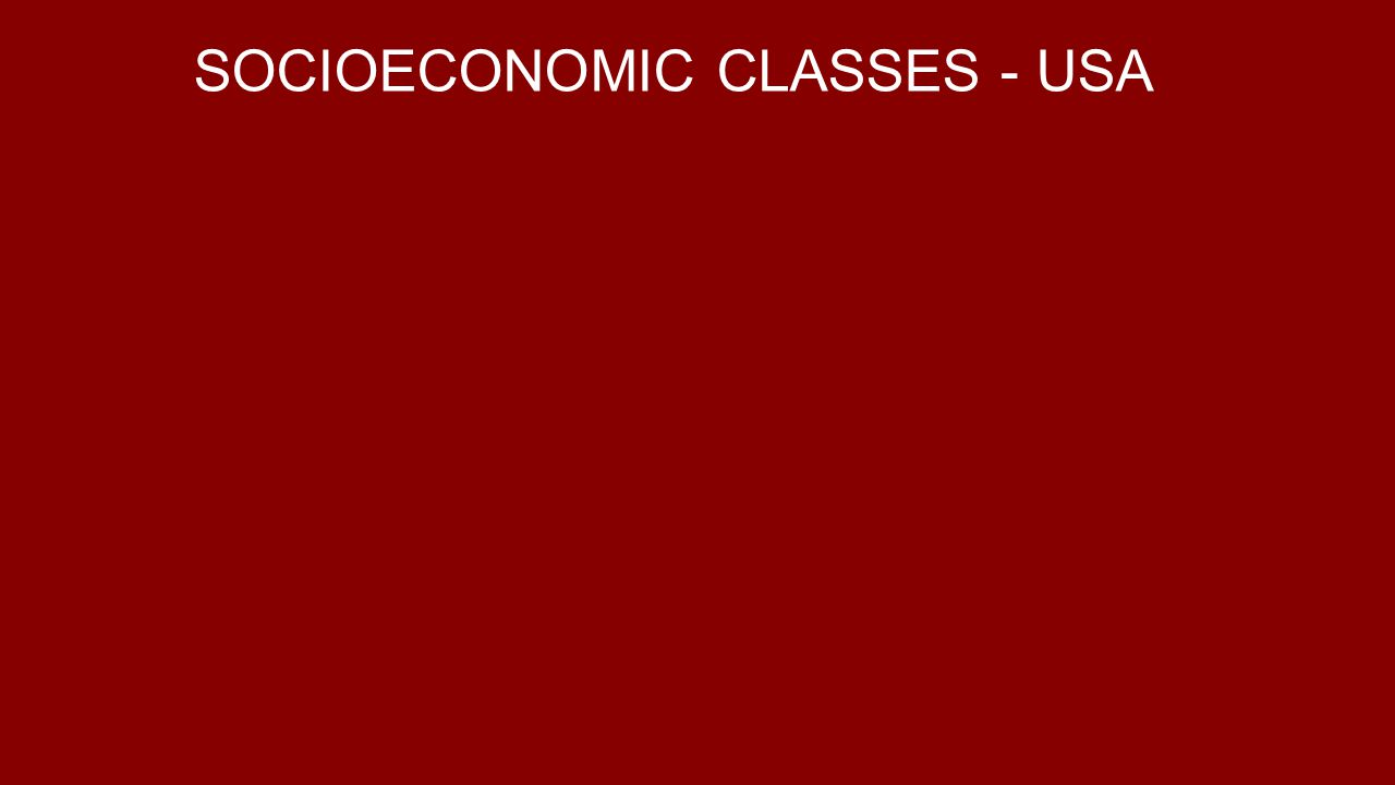 SOCIOECONOMIC CLASSES - USA