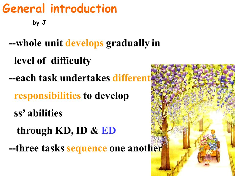 General introduction by J --whole unit develops gradually in level of difficulty --each task undertakes different responsibilities to develop ss' abilities through KD, ID & ED --three tasks sequence one another