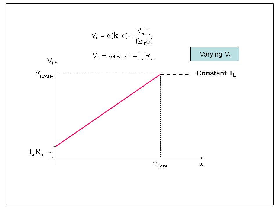 VtVt  Varying V t Constant T L