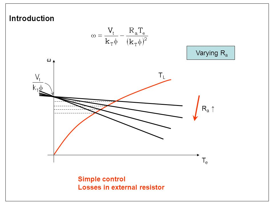 Introduction  TeTe Ra ↑Ra ↑ TLTL Varying R a Simple control Losses in external resistor