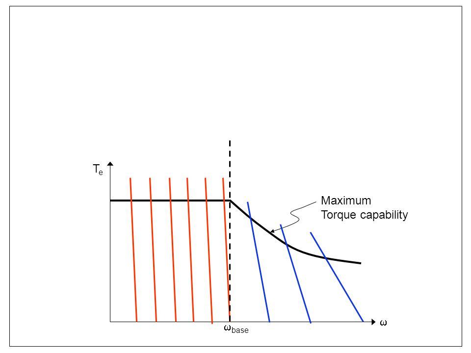 TeTe  Maximum Torque capability  base