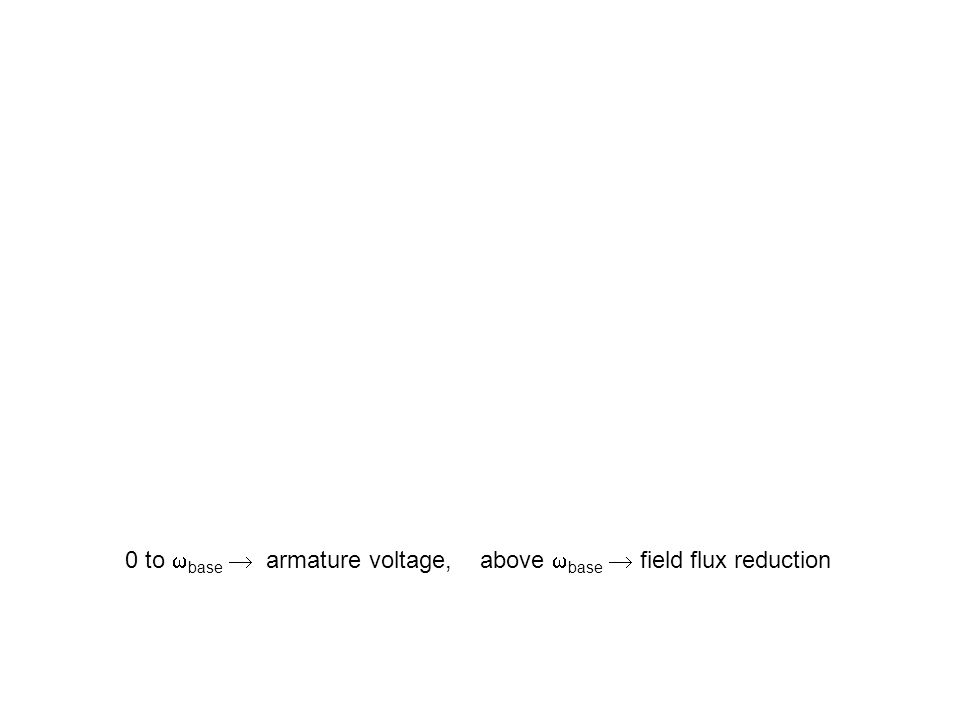 0 to  base  armature voltage, above  base  field flux reduction