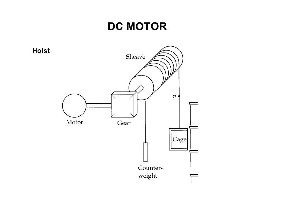 DC MOTOR Hoist