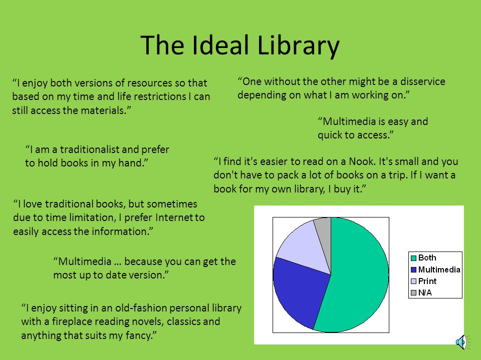 Library Usage