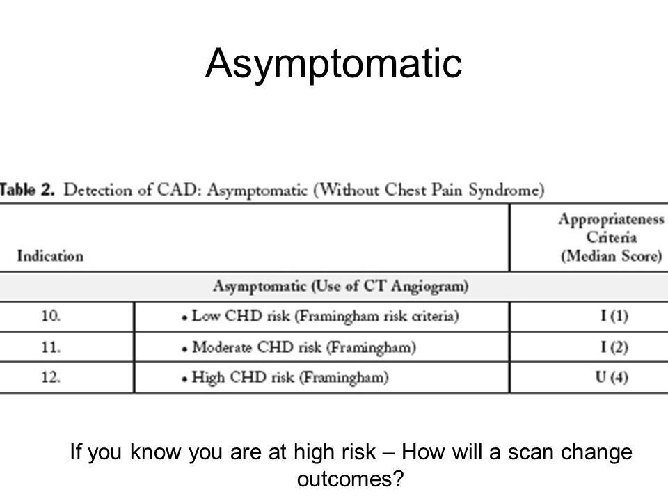 Asymptomatic If you know you are at high risk – How will a scan change outcomes