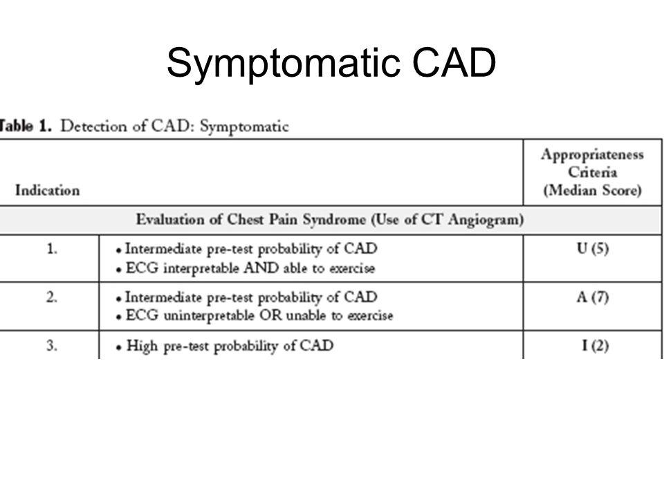 Symptomatic CAD