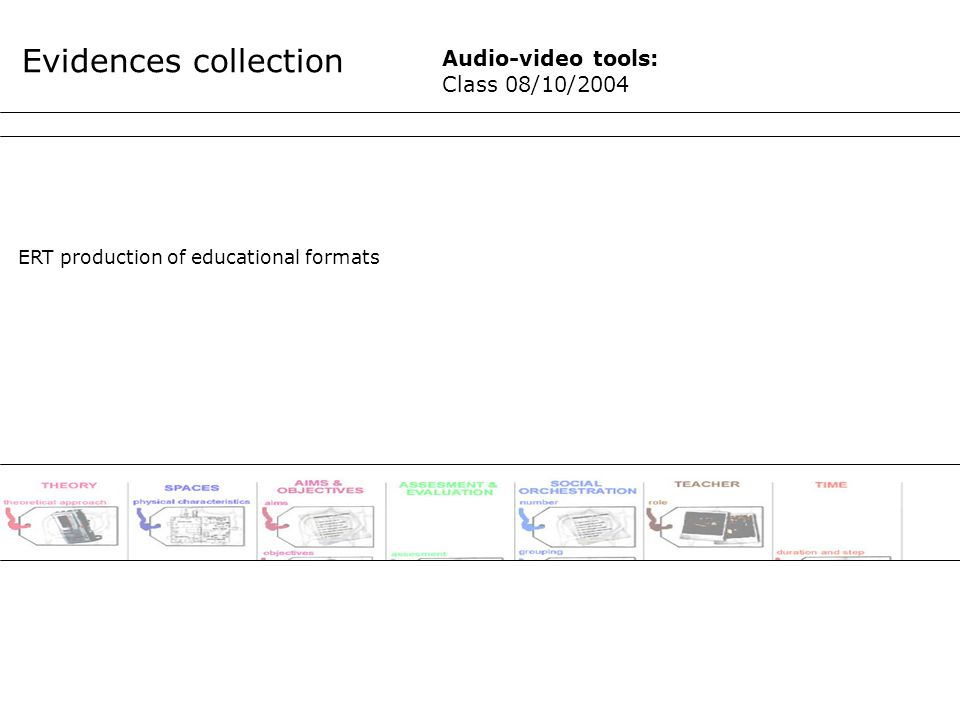 Evidences collection ERT production of educational formats Audio-video tools: Class 08/10/2004