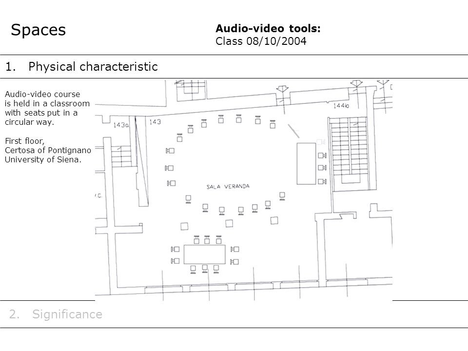 2.Significance Spaces 1.Physical characteristic Audio-video tools: Class 08/10/2004 Certosa of Pontignano is wonderful certosa located in the Chiantishire and restored by University of Siena.