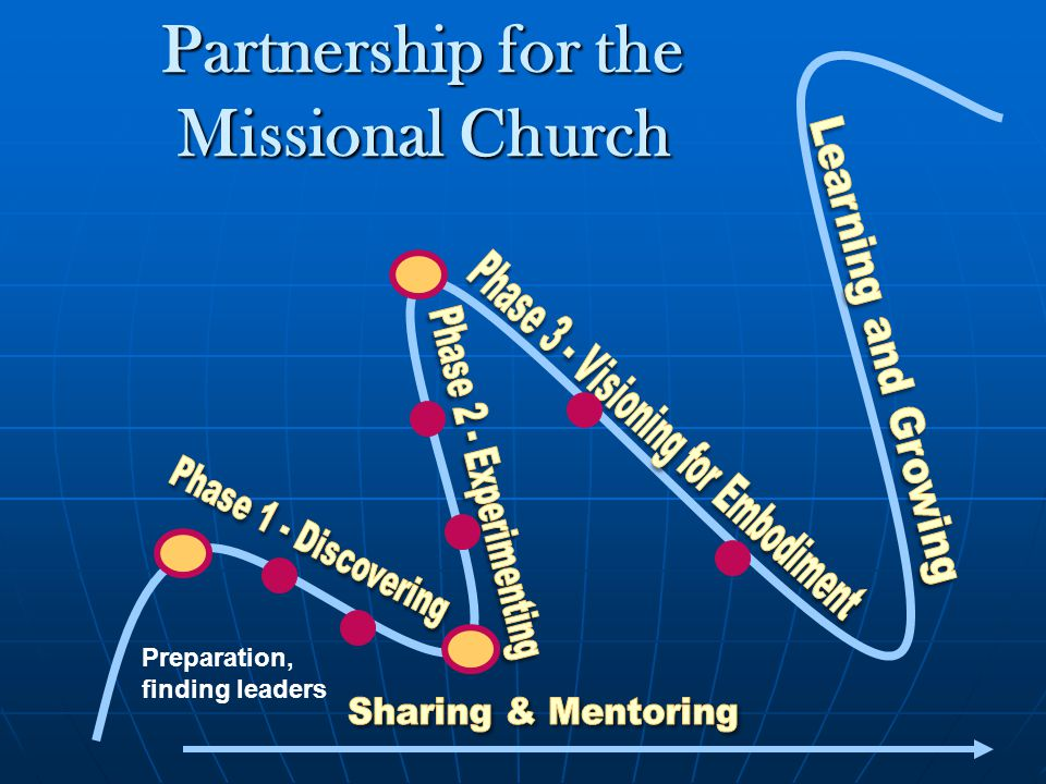 Partnership for the Missional Church Preparation, finding leaders