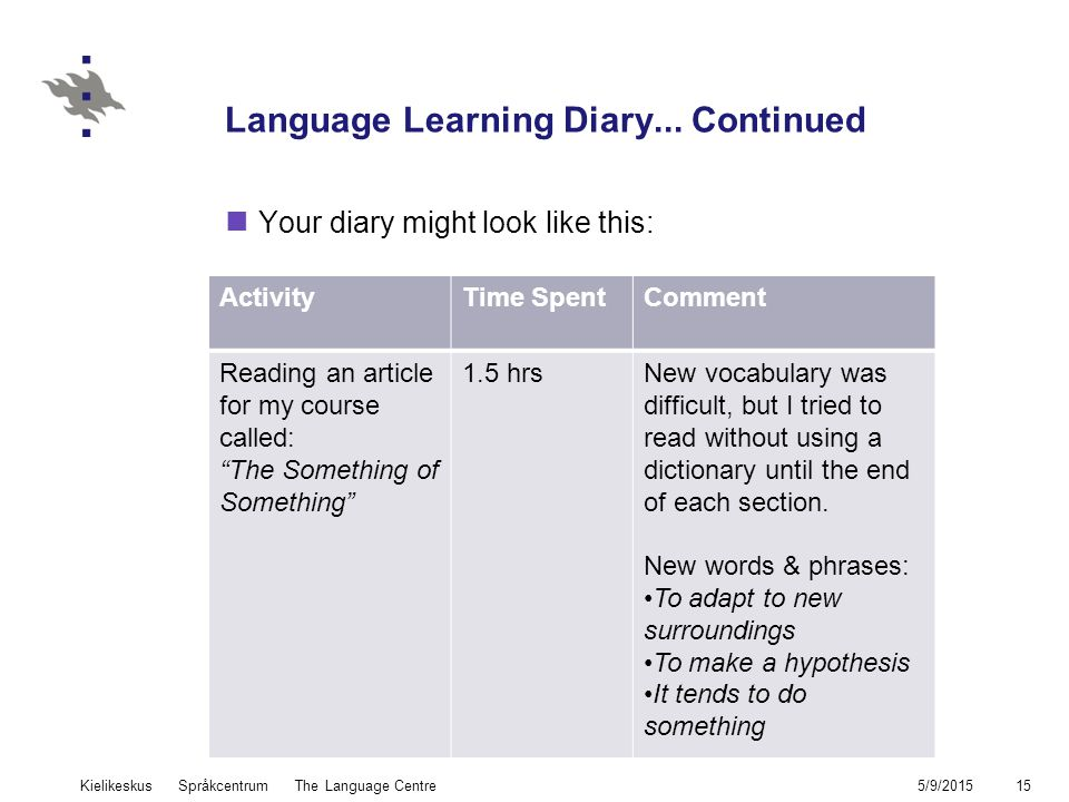 5/9/2015Kielikeskus Språkcentrum The Language Centre15 Language Learning Diary... Continued Your diary might look like this: ActivityTime SpentComment