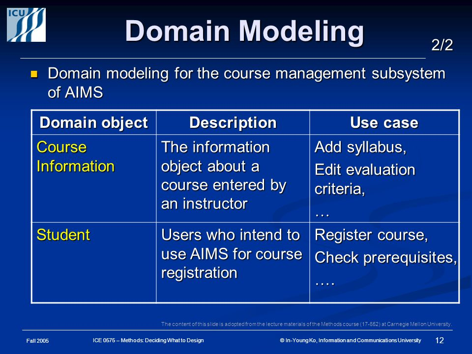 Fall 2005 12 ICE 0575 – Methods: Deciding What to Design © In-Young Ko, Information and Communications University Domain Modeling Domain modeling for the course management subsystem of AIMS Domain modeling for the course management subsystem of AIMS Domain object Description Use case Course Information The information object about a course entered by an instructor Add syllabus, Edit evaluation criteria, … Student Users who intend to use AIMS for course registration Register course, Check prerequisites, ….