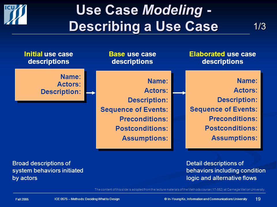 Fall 2005 19 ICE 0575 – Methods: Deciding What to Design © In-Young Ko, Information and Communications University Use Case Modeling - Describing a Use Case 1/3 The content of this slide is adopted from the lecture materials of the Methods course (17-652) at Carnegie Mellon University.