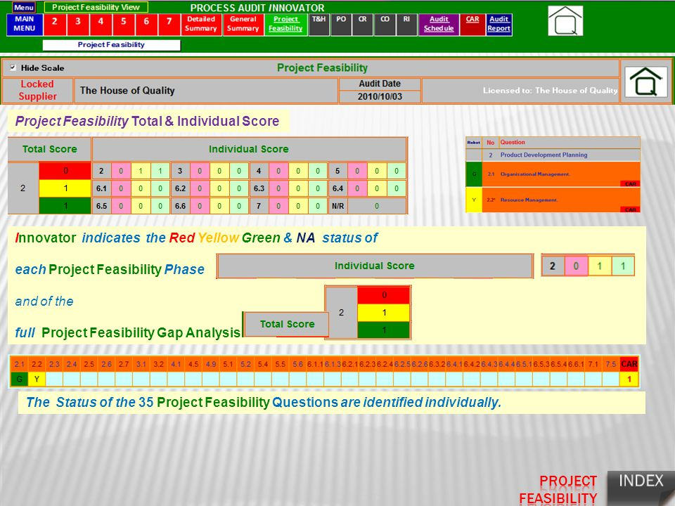 Project Feasibility Total & Individual Score Innovator indicates the Red Yellow Green & NA status of each Project Feasibility Phase and of the full Project Feasibility Gap Analysis The Status of the 35 Project Feasibility Questions are identified individually.