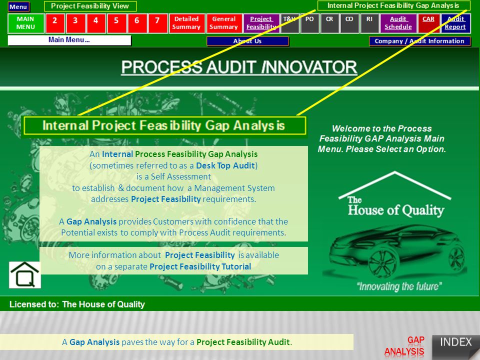 A Gap Analysis paves the way for a Project Feasibility Audit.