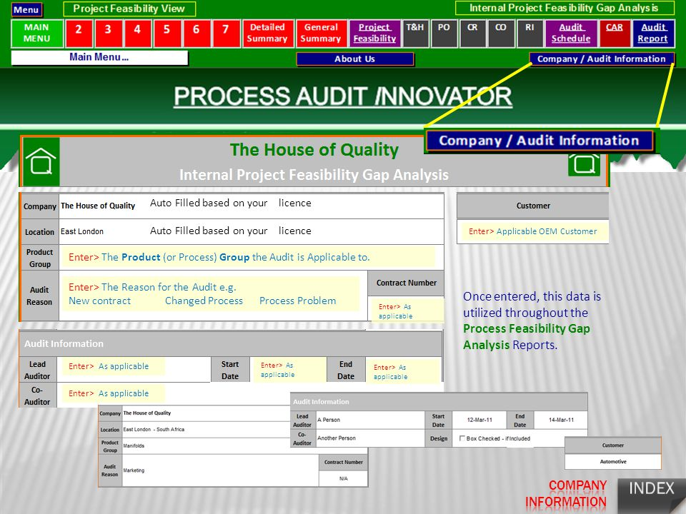 Enter> The Product (or Process) Group the Audit is Applicable to.