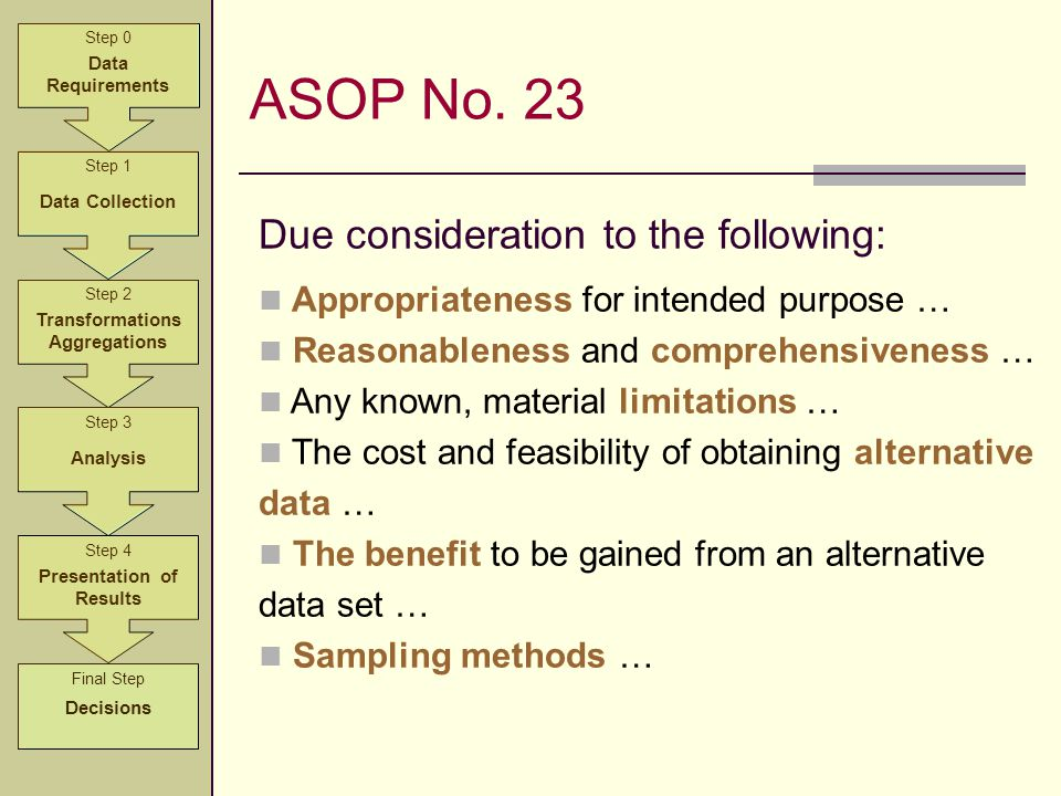 ASOP No. 23 Due consideration to the following: Appropriateness for intended purpose … Reasonableness and comprehensiveness … Any known, material limi
